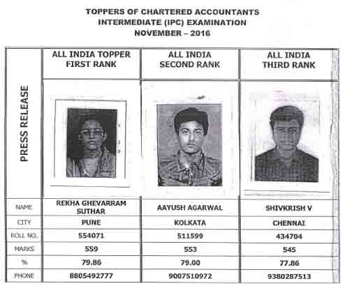 CA IPCC Nov 2016 Toppers - Rank Holders