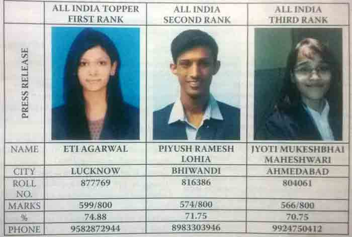 Rank Holders of CA Final Nov 2016 Toppers