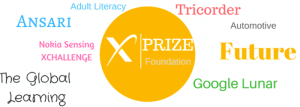 X Prize Foundation india